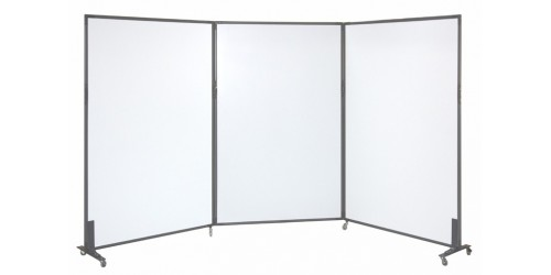 CLIPPER Panel Model